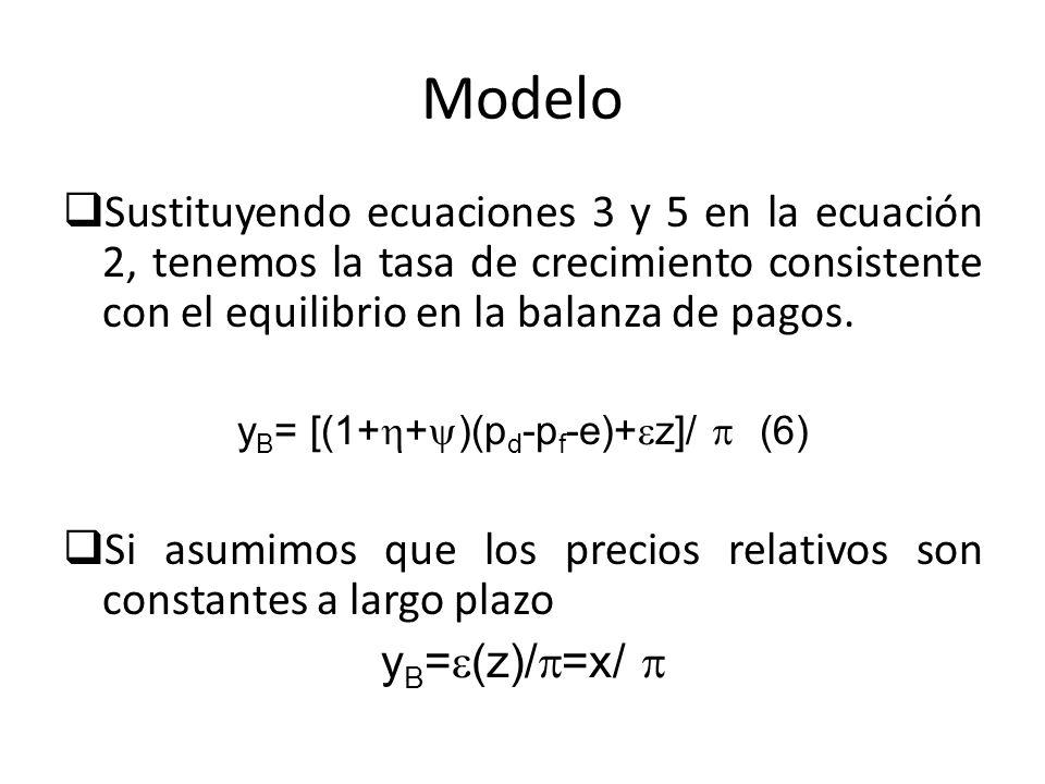 yB= [(1++)(pd-pf-e)+z]/  (6)